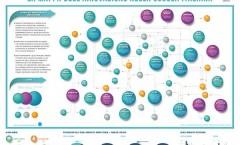Mappa dell'innovazione scolastica